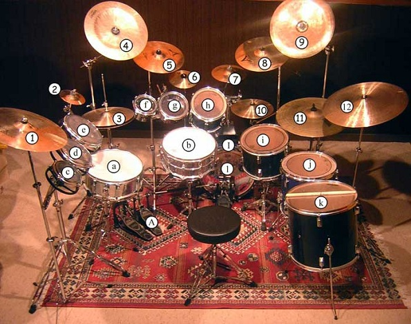 The Drumset And Percussions Lessons By Marc De Douvan How To